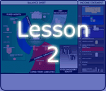 Business Visualisation Lesson 2